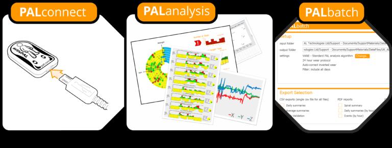 PAL Technologies Ltd – Providing the Evidence